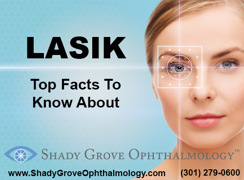 LASIK – Top Facts to Know About